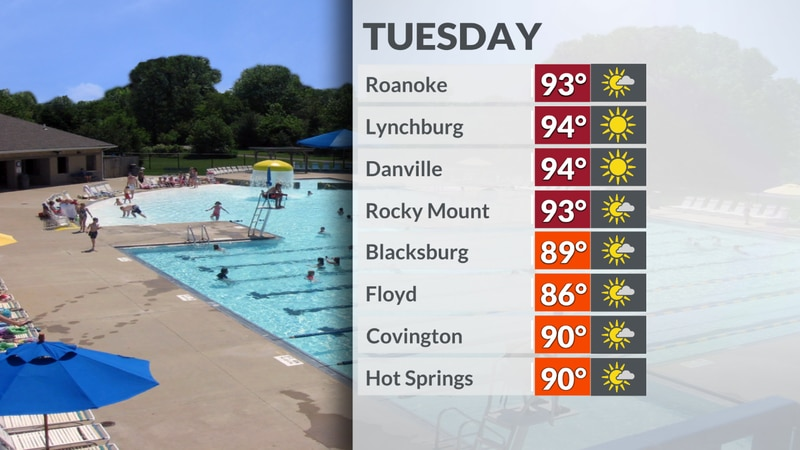 Temperatures climb to the low 90s with increased humidity this week.