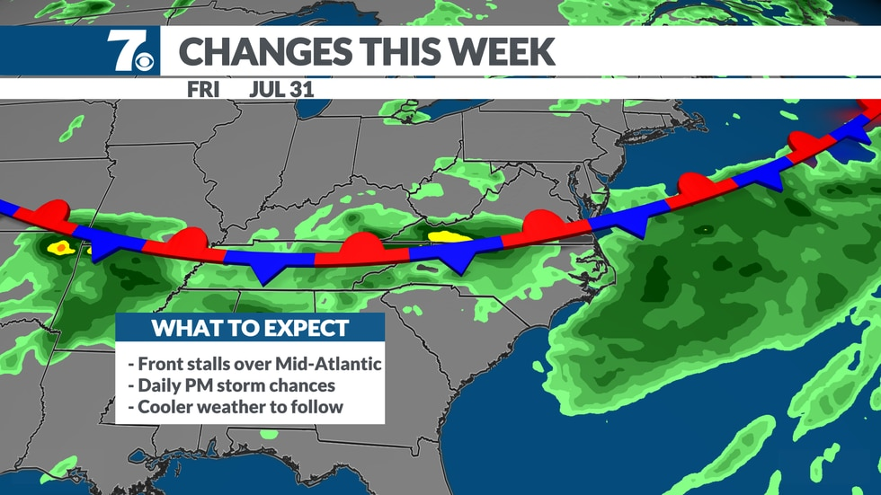 A front looks to bring more storms and cooler air.