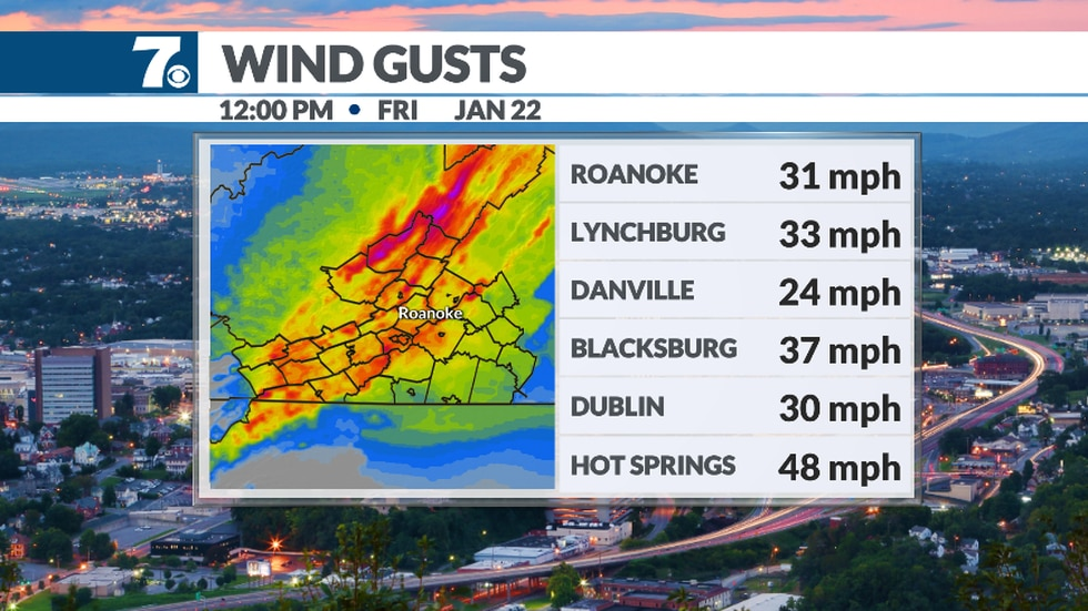 Gusty winds return Friday afternoon reaching 20-40mph at times.