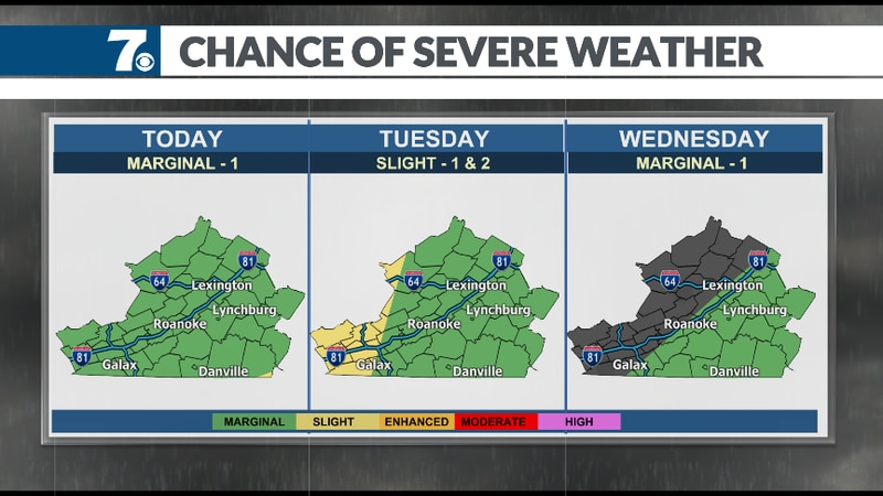 Severe chances linger into Wednesday.