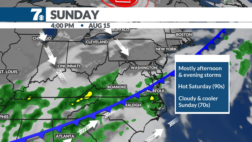 A cold front will usher in cooler air by Sunday, but showers and storms continue.