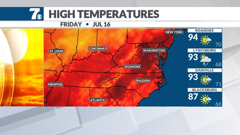 Rain chances are best bet for relief from summer heat this weekend.