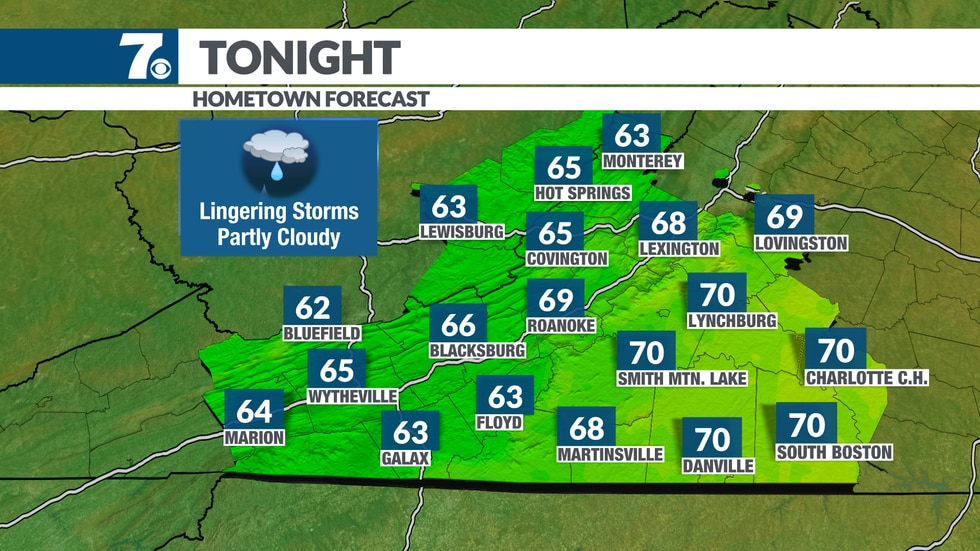 Storms look to linger into the evening hours, but will start to taper off.