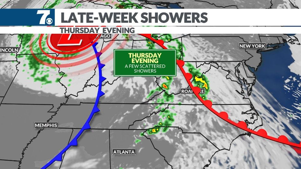 A few scattered showers and storms are possible late Thursday and again Friday.