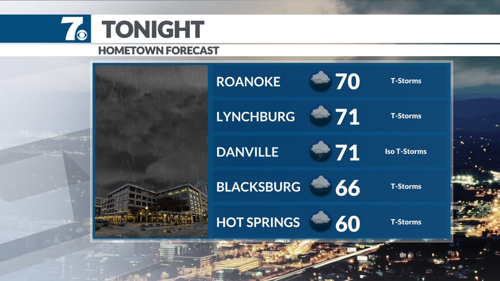 Scattered showers and storms will continue tonight.