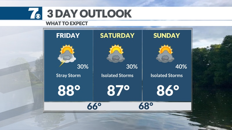 Pop-up showers and storms are possible into the weekend as a cold front moves through.