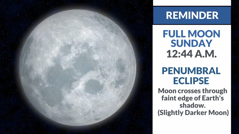 A full moon and an eclipse tonight.