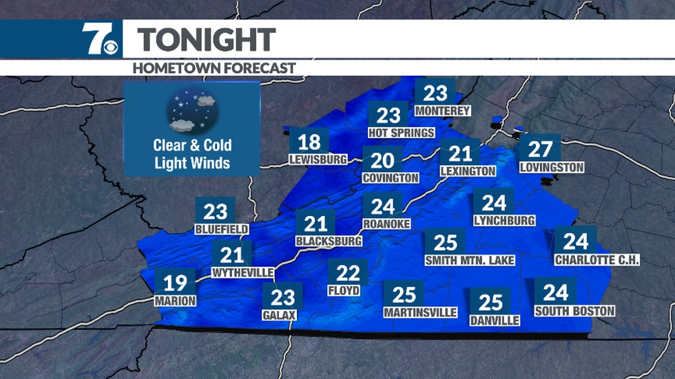 Cold air lingers overnight.