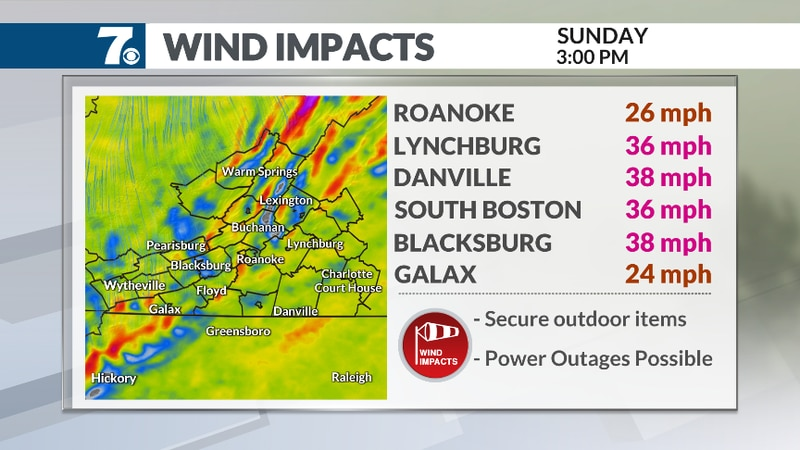 A front will bring gusty wind into the region Sunday afternoon into Monday.