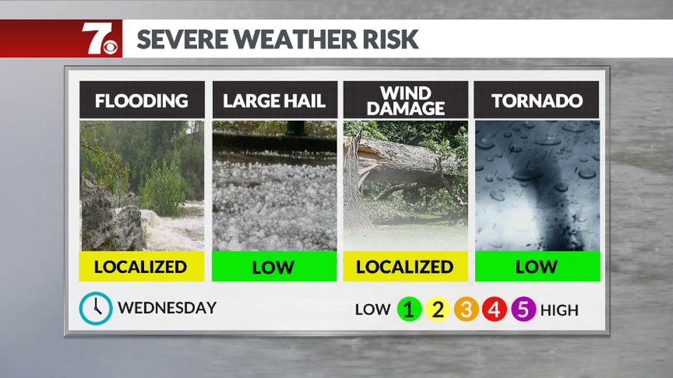 Strong storm could produce heavy rain and high winds.