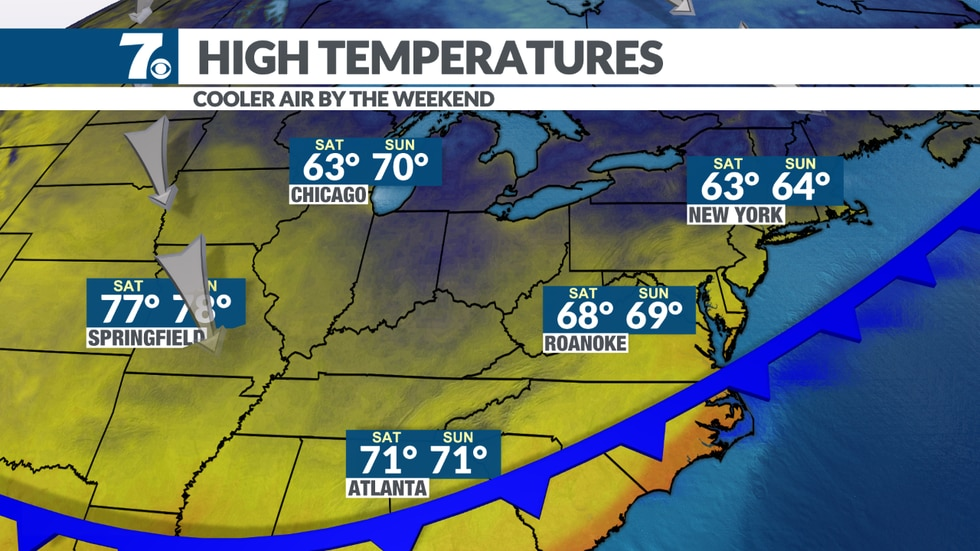 We'll feel much cooler weather by the weekend.
