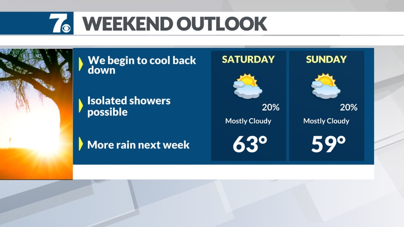 Our weekend is looking fairly dry, but clouds will hang tough.