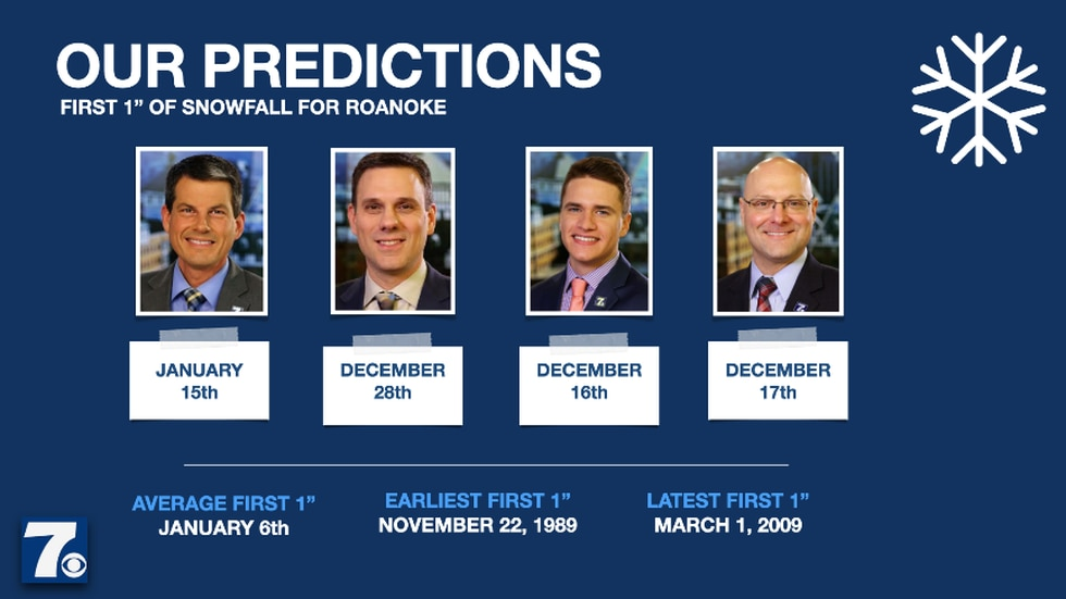 """WDBJ7 meteorologists make bold predictions on our first 1"""" snowfall."""