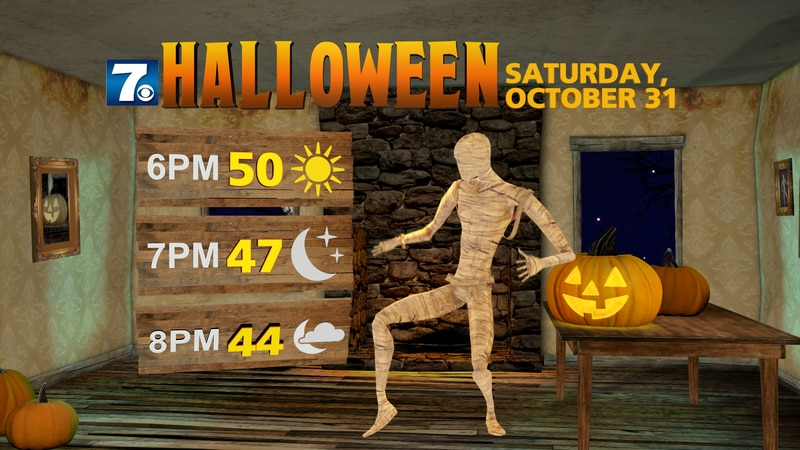Temperatures dip to the 40s Halloween night with increasing clouds. However, it remains totally...