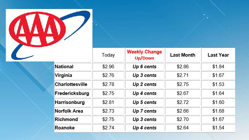 AAA Gas Prices-5.10.21