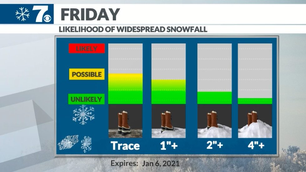 This wouldn't be a big storm Friday, rather a few inches possible for areas closest to the...