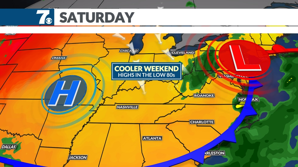 The front should move south of the area for the weekend with a few scattered showers Saturday.