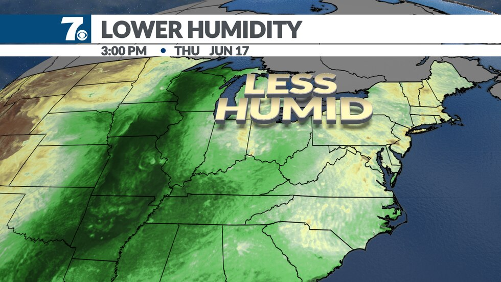 Humidity remains in check through Friday.