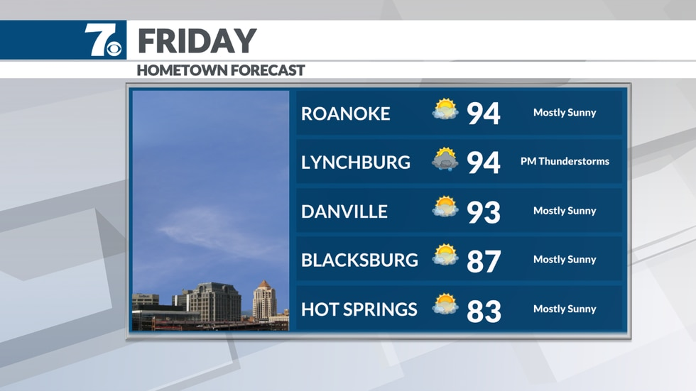 Hot and muggy weather continues with limited rain chances on Friday.