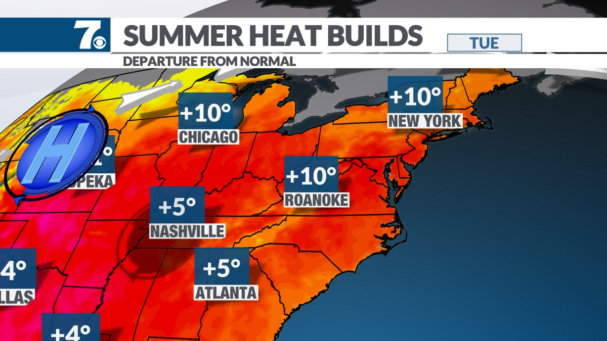 Highs well above average across the eastern half of the US.