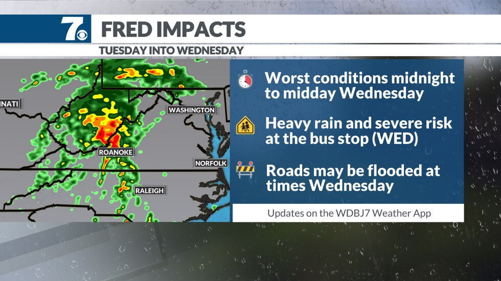 Heavy rain and storms will impact the area Tuesday and Wednesday.