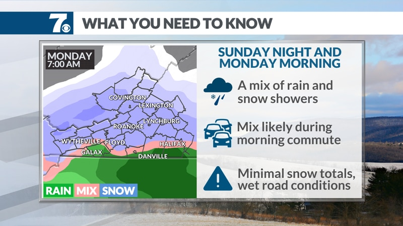 A wintry mix is expected on Monday morning.