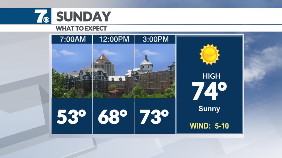 Cool early with comfortable weather in the afternoon.
