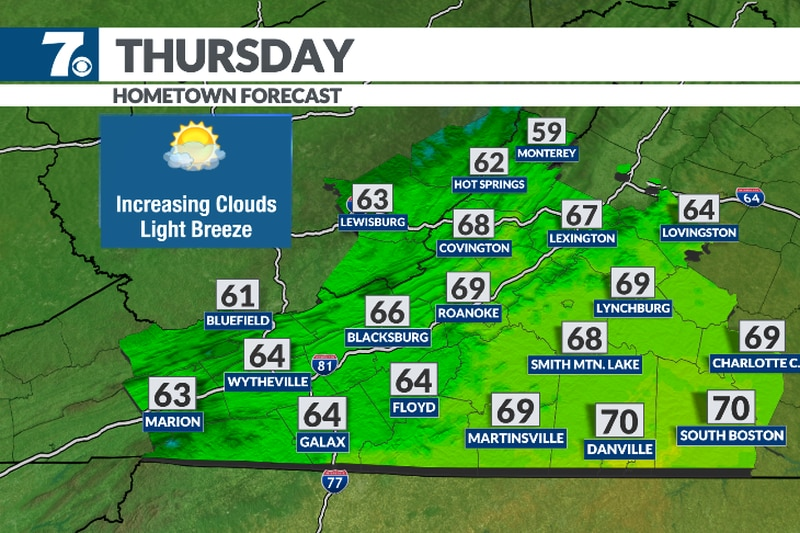 We'll start off with nice sunshine followed by increasing clouds.