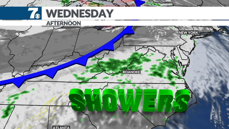 Shower chances increase Wednesday as a weak front moves through.