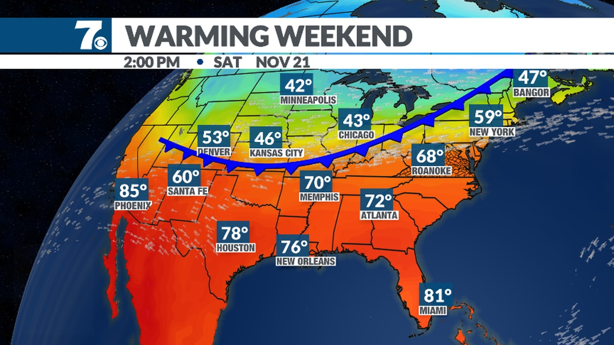 Temperatures warm into the upper 60s this weekend before more rain moves in on Monday.