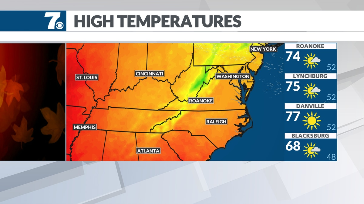 High pressure keeps our weather quiet.