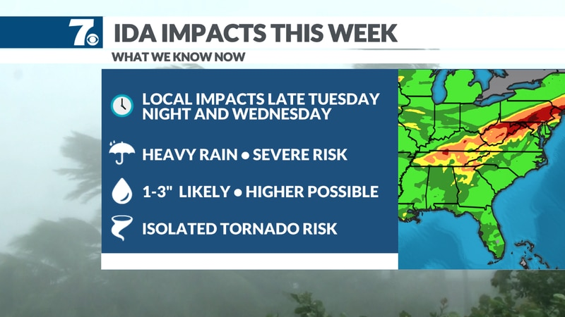 Here are some local impacts expected from Ida.