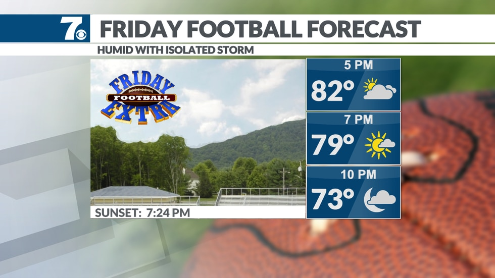 We'll see partly cloudy conditions with an isolated thunderstorm.