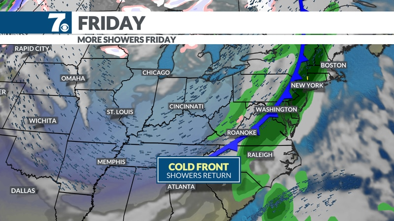 Scattered showers and cold air move in Friday.