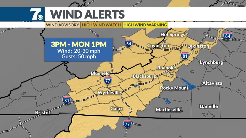 Winds become gusty behind a cold front today.