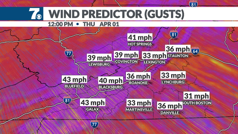 Winds could gust 30-40 mph through the day on Thursday.