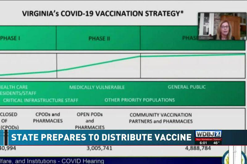 Virginia Prepares To Distribute Vaccine For COVID-19