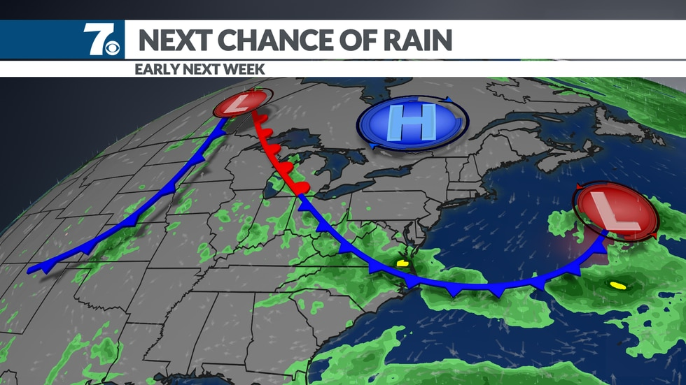 We could see our next rain chances increase early next week if a front stalls out nearby.