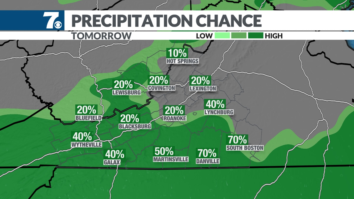 Scattered showers continue tomorrow mostly to the south.