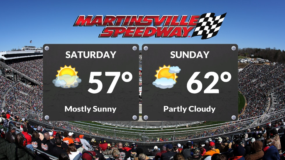 The Martinsville race is looking sunny, but chilly.