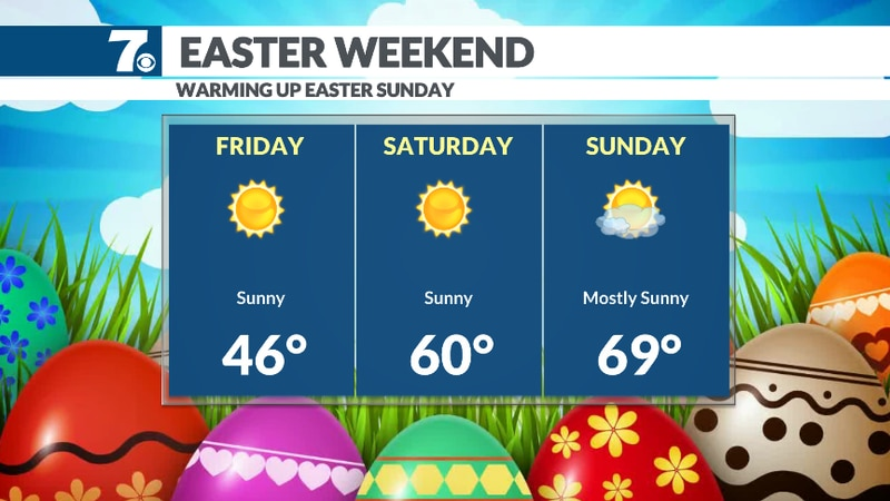 Our Easter weekend is looking nice as temperatures approach 70 by Easter Sunday.